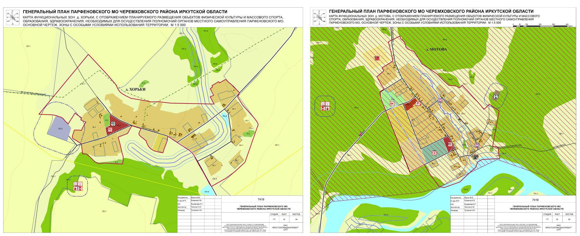 Схемы территориального планирования иркутского района