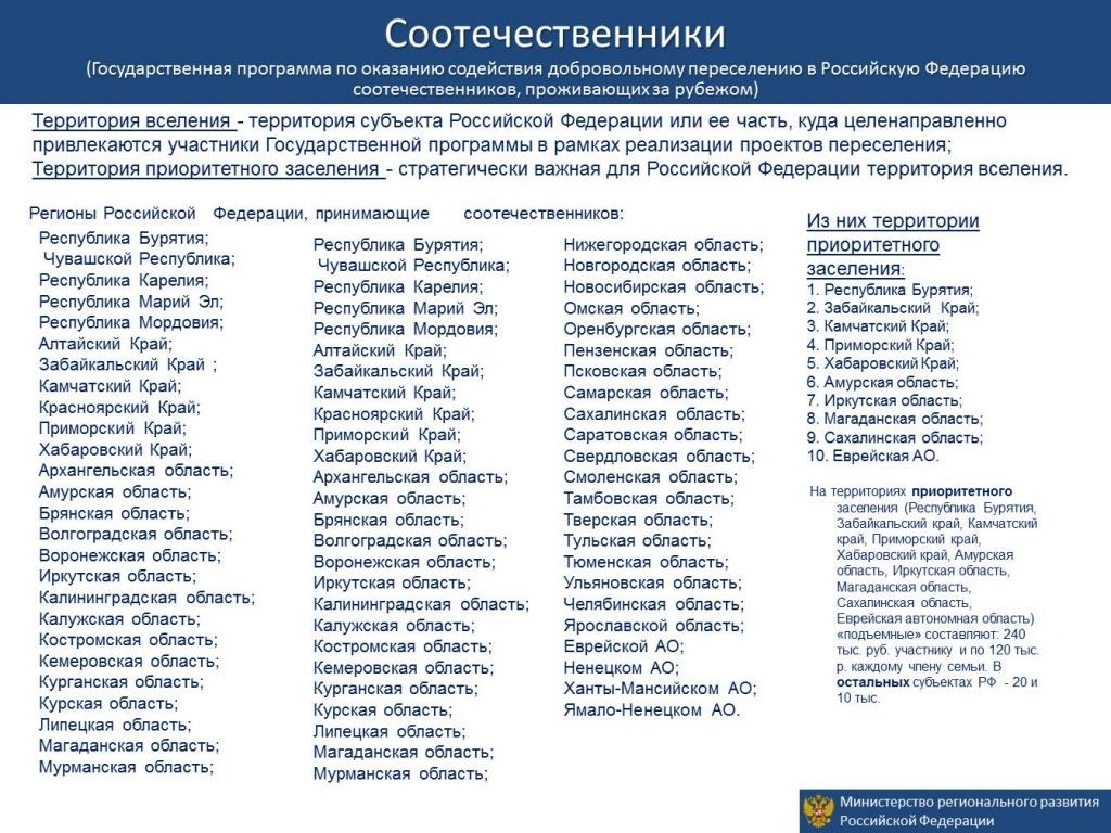 Программа соотечественники тверская область 2017 спросил Хилвар
